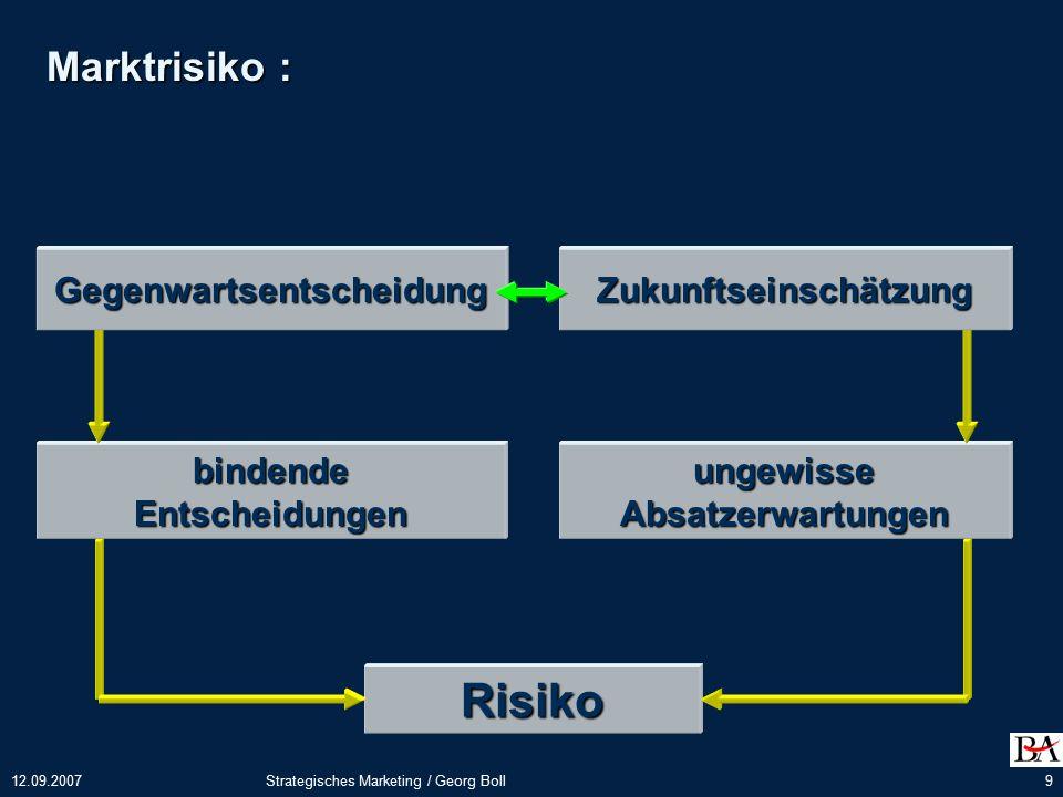 12.09.2007Strategisches Marketing / Georg Boll9 Marktrisiko : bindendeEntscheidungenungewisseAbsatzerwartungen Risiko GegenwartsentscheidungZukunftseinschätzung
