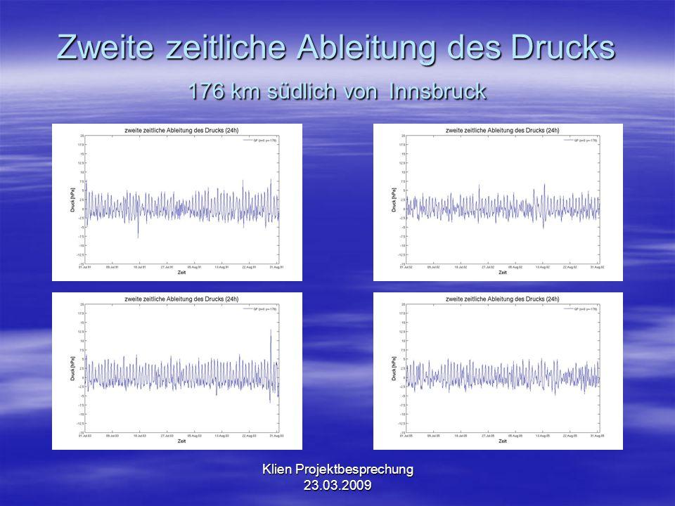 Klien Projektbesprechung 23.03.2009 Zweite zeitliche Ableitung des Drucks Gitterpunkt x = 384, y = 96