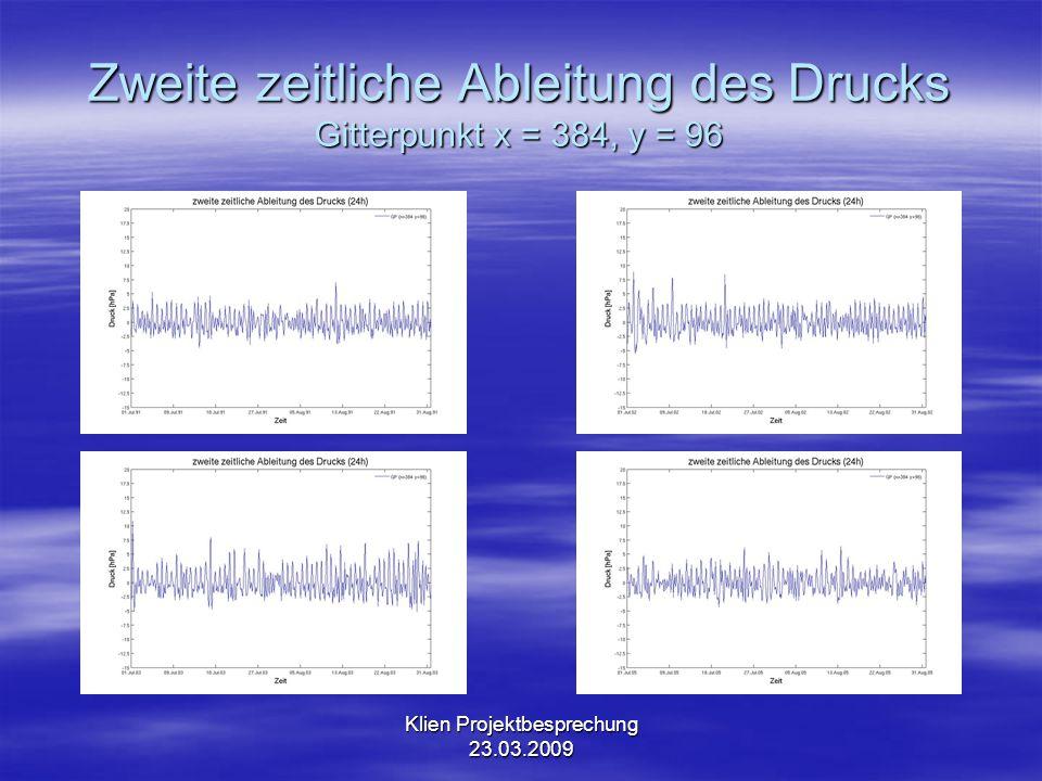Klien Projektbesprechung 23.03.2009 Zweite zeitliche Ableitung des Drucks Gitterpunkt x = 128, y = 96