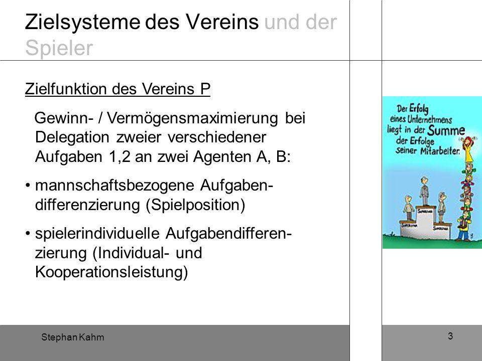 Stephan Kahm 3 Zielsysteme des Vereins und der Spieler Zielfunktion des Vereins P Gewinn- / Vermögensmaximierung bei Delegation zweier verschiedener A