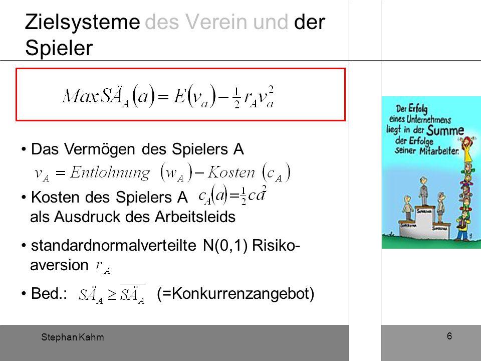 Stephan Kahm 6 Zielsysteme des Verein und der Spieler Das Vermögen des Spielers A Kosten des Spielers A als Ausdruck des Arbeitsleids standardnormalve