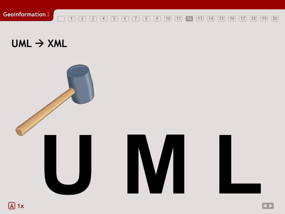12347891011121314151617181920 Geoinformation3 5612 UML  XML A 1x M L U
