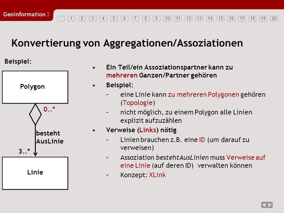 12347891011121314151617181920 Geoinformation3 56 Konvertierung von Aggregationen/Assoziationen Ein Teil/ein Assoziationspartner kann zu mehreren Ganze