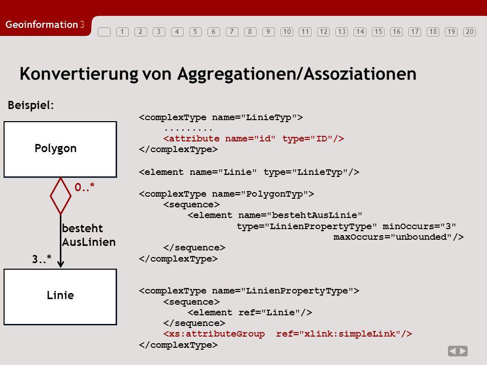 12347891011121314151617181920 Geoinformation3 56 Konvertierung von Aggregationen/Assoziationen......... Ganzes Teil 3..* Polygon Linie besteht AusLini