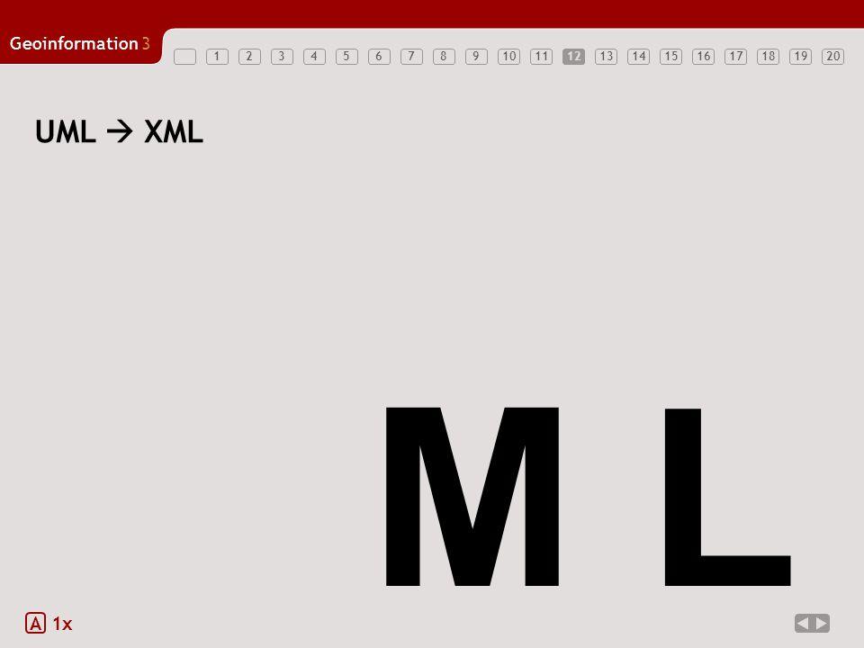 12347891011121314151617181920 Geoinformation3 5612 UML  XML A 1x M L