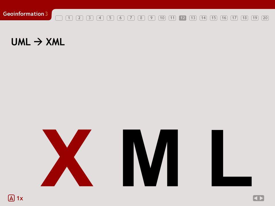12347891011121314151617181920 Geoinformation3 5612 UML  XML A 1x M LX