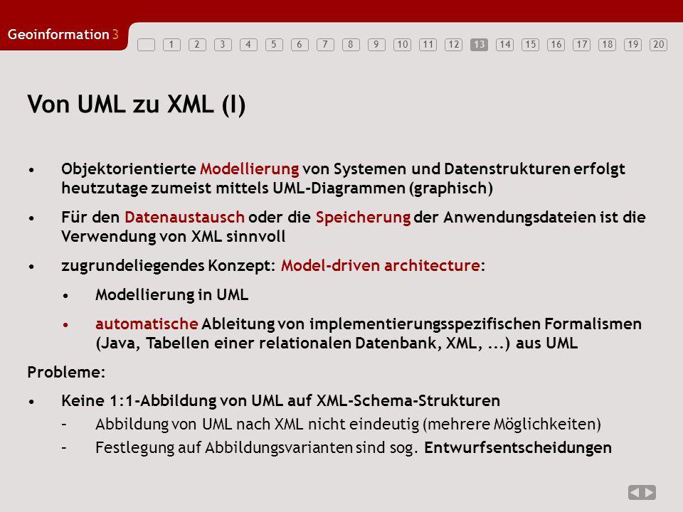 12347891011121314151617181920 Geoinformation3 5613 Von UML zu XML (I) Objektorientierte Modellierung von Systemen und Datenstrukturen erfolgt heutzutage zumeist mittels UML-Diagrammen (graphisch) Für den Datenaustausch oder die Speicherung der Anwendungsdateien ist die Verwendung von XML sinnvoll zugrundeliegendes Konzept: Model-driven architecture: Modellierung in UML automatische Ableitung von implementierungsspezifischen Formalismen (Java, Tabellen einer relationalen Datenbank, XML,...) aus UML Probleme: Keine 1:1-Abbildung von UML auf XML-Schema-Strukturen –Abbildung von UML nach XML nicht eindeutig (mehrere Möglichkeiten) –Festlegung auf Abbildungsvarianten sind sog.
