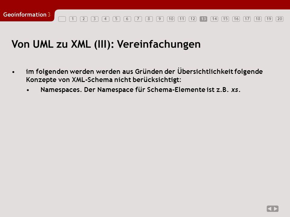 12347891011121314151617181920 Geoinformation3 5613 Von UML zu XML (III): Vereinfachungen im folgenden werden werden aus Gründen der Übersichtlichkeit