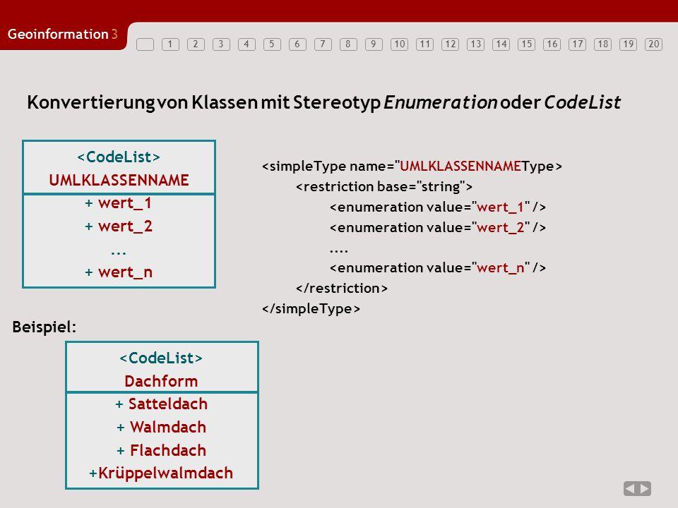 12347891011121314151617181920 Geoinformation3 567 Konvertierung von Klassen Klassenname + Attribut1:String + Attribut2:String jede Klasse wird zu komplexem Typen (complexType) Attribute der Klasse werden zu Kindelementen dieses komplexen Typs, geklammert durch Zu jedem komplexen Typ (Klasse) muss Element erzeugt werden