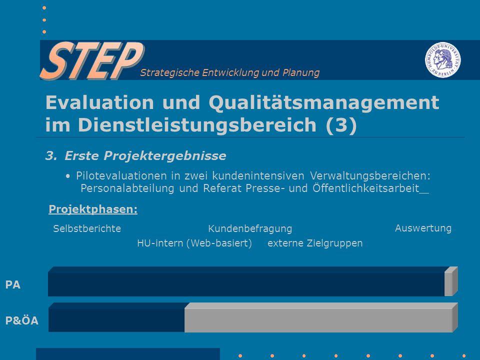 Strategische Entwicklung und Planung Evaluation und Qualitätsmanagement im Dienstleistungsbereich (3) 3.