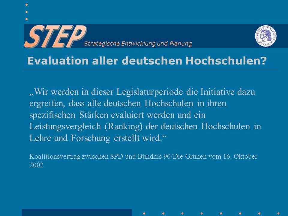 Strategische Entwicklung und Planung Evaluation aller deutschen Hochschulen.