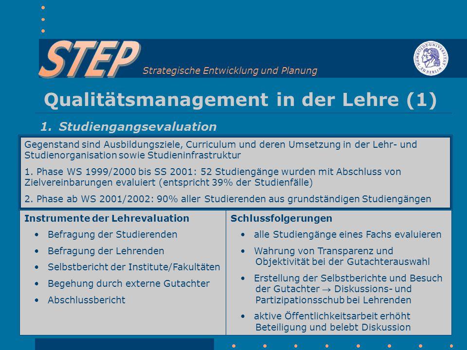 Strategische Entwicklung und Planung Qualitätsmanagement in der Lehre (1) 1.