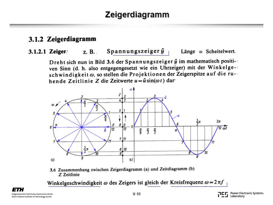 Zeigerdiagramm V-10 =