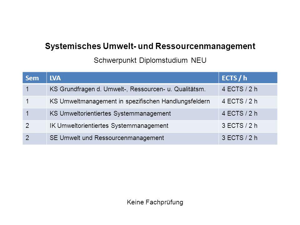 Systemisches Umwelt- und Ressourcenmanagement Schwerpunkt Diplomstudium NEU SemLVAECTS / h 1KS Grundfragen d.