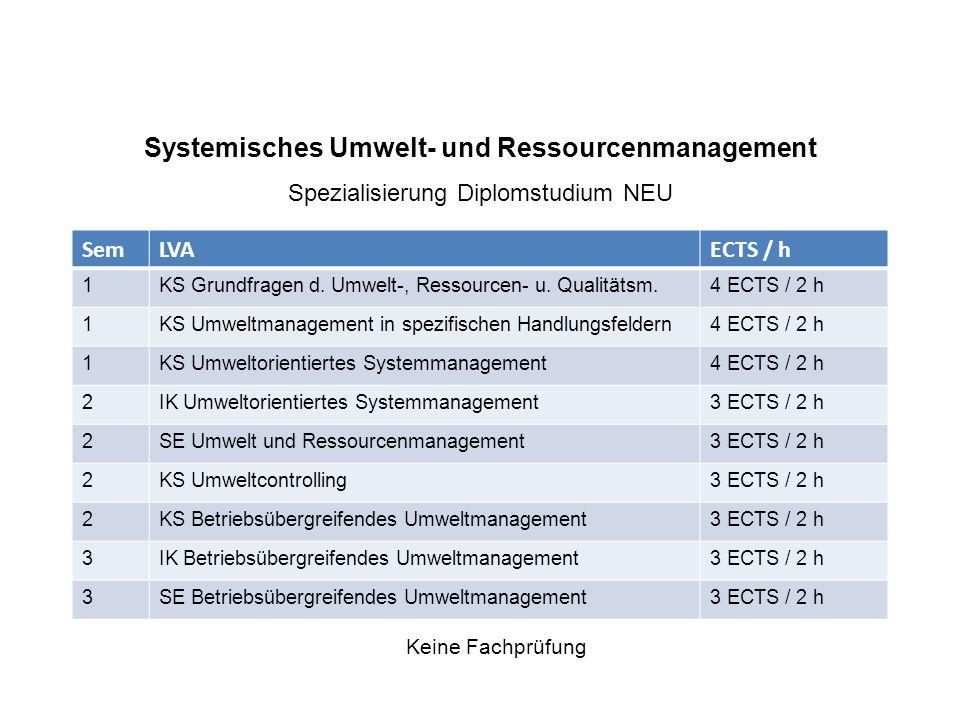 Systemisches Umwelt- und Ressourcenmanagement Spezialisierung Diplomstudium NEU Keine Fachprüfung SemLVAECTS / h 1KS Grundfragen d.