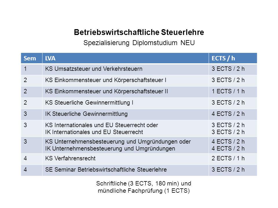 Betriebswirtschaftliche Steuerlehre Spezialisierung Diplomstudium NEU SemLVAECTS / h 1KS Umsatzsteuer und Verkehrsteuern3 ECTS / 2 h 2KS Einkommensteuer und Körperschaftsteuer I3 ECTS / 2 h 2KS Einkommensteuer und Körperschaftsteuer II1 ECTS / 1 h 2KS Steuerliche Gewinnermittlung I3 ECTS / 2 h 3IK Steuerliche Gewinnermittlung4 ECTS / 2 h 3KS Internationales und EU Steuerrecht oder IK Internationales und EU Steuerrecht 3 ECTS / 2 h 3KS Unternehmensbesteuerung und Umgründungen oder IK Unternehmensbesteuerung und Umgründungen 4 ECTS / 2 h 4KS Verfahrensrecht2 ECTS / 1 h 4SE Seminar Betriebswirtschaftliche Steuerlehre3 ECTS / 2 h Schriftliche (3 ECTS, 180 min) und mündliche Fachprüfung (1 ECTS)