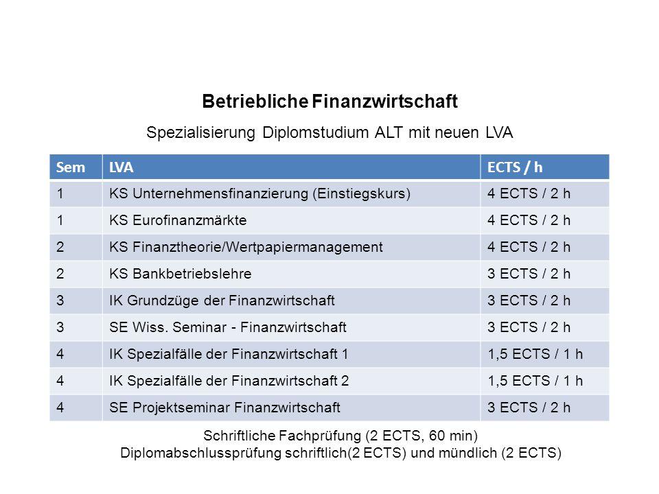 Betriebswirtschaftliche Steuerlehre Schwerpunkt Diplomstudium ALT mit neuen LVA SemLVAECTS / h 1KS Umsatzsteuer und Verkehrsteuern3 ECTS / 2 h 2KS Einkommensteuer und Körperschaftsteuer I3 ECTS / 2 h 2KS Einkommensteuer und Körperschaftsteuer II1 ECTS / 1 h 3IK Steuerliche Gewinnermittlung, Steuerbilanzpolitik4 ECTS / 2 h 3KS Repetitorium Betriebswirtschaftliche Steuerlehre1 ECTS / 1 h Schriftliche (2 ECTS, 120 min) und mündliche Fachprüfung (1 ECTS) Diplomabschlussprüfung schriftlich(2 ECTS) und mündlich (3 ECTS)
