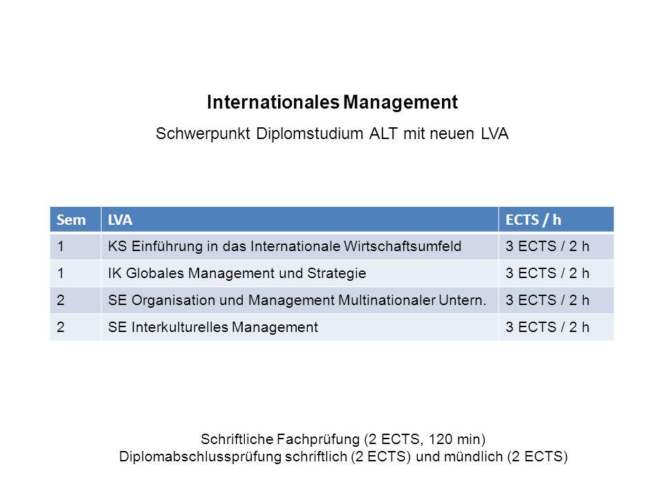 Internationales Management Schwerpunkt Diplomstudium ALT mit neuen LVA SemLVAECTS / h 1KS Einführung in das Internationale Wirtschaftsumfeld3 ECTS / 2 h 1IK Globales Management und Strategie3 ECTS / 2 h 2SE Organisation und Management Multinationaler Untern.3 ECTS / 2 h 2SE Interkulturelles Management3 ECTS / 2 h Schriftliche Fachprüfung (2 ECTS, 120 min) Diplomabschlussprüfung schriftlich (2 ECTS) und mündlich (2 ECTS)