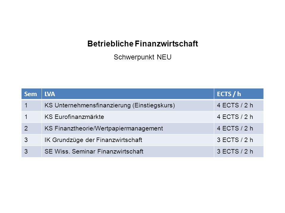 Betriebliche Finanzwirtschaft Spezialisierung Diplomstudium ALT mit neuen LVA SemLVAECTS / h 1KS Unternehmensfinanzierung (Einstiegskurs)4 ECTS / 2 h 1KS Eurofinanzmärkte4 ECTS / 2 h 2KS Finanztheorie/Wertpapiermanagement4 ECTS / 2 h 2KS Bankbetriebslehre3 ECTS / 2 h 3IK Grundzüge der Finanzwirtschaft3 ECTS / 2 h 3SE Wiss.