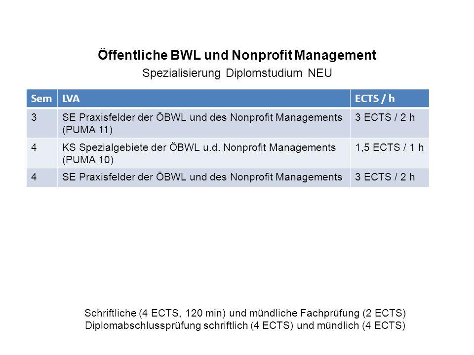 Öffentliche BWL und Nonprofit Management Spezialisierung Diplomstudium NEU Schriftliche (4 ECTS, 120 min) und mündliche Fachprüfung (2 ECTS) Diplomabschlussprüfung schriftlich (4 ECTS) und mündlich (4 ECTS) SemLVAECTS / h 3SE Praxisfelder der ÖBWL und des Nonprofit Managements (PUMA 11) 3 ECTS / 2 h 4KS Spezialgebiete der ÖBWL u.d.