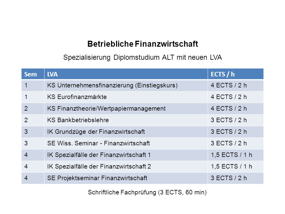 Betriebliche und Regionale Umweltwirtschaft Schwerpunkt Diplomstudium ALT mit neuen LVA SemLVAECTS / h 1KS Grundfragen d.