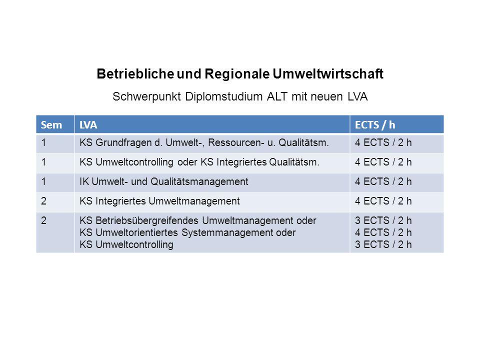 Betriebliche und Regionale Umweltwirtschaft Schwerpunkt Diplomstudium ALT mit neuen LVA SemLVAECTS / h 2KS Umweltmanagement in Spezifischen Handlungsfeldern4 ECTS / 2 h 2KS Umweltorientiertes Systemmanagement4 ECTS / 2 h 2SE Umwelt- u.