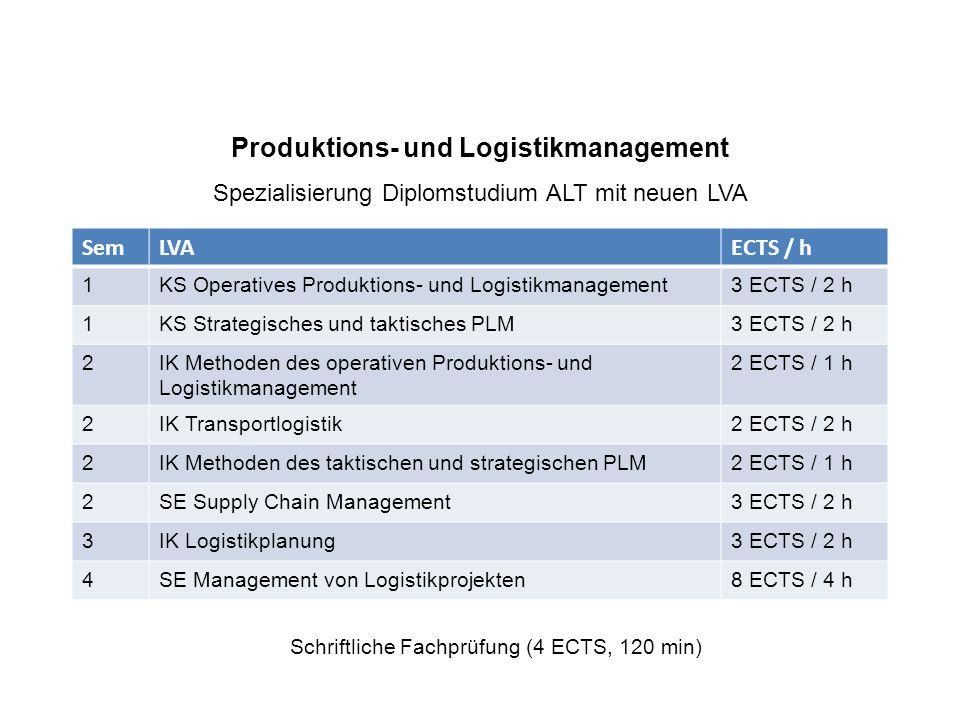 Produktions- und Logistikmanagement Spezialisierung Diplomstudium ALT mit neuen LVA Schriftliche Fachprüfung (4 ECTS, 120 min) SemLVAECTS / h 1KS Operatives Produktions- und Logistikmanagement3 ECTS / 2 h 1KS Strategisches und taktisches PLM3 ECTS / 2 h 2IK Methoden des operativen Produktions- und Logistikmanagement 2 ECTS / 1 h 2IK Transportlogistik2 ECTS / 2 h 2IK Methoden des taktischen und strategischen PLM2 ECTS / 1 h 2SE Supply Chain Management3 ECTS / 2 h 3IK Logistikplanung3 ECTS / 2 h 4SE Management von Logistikprojekten8 ECTS / 4 h