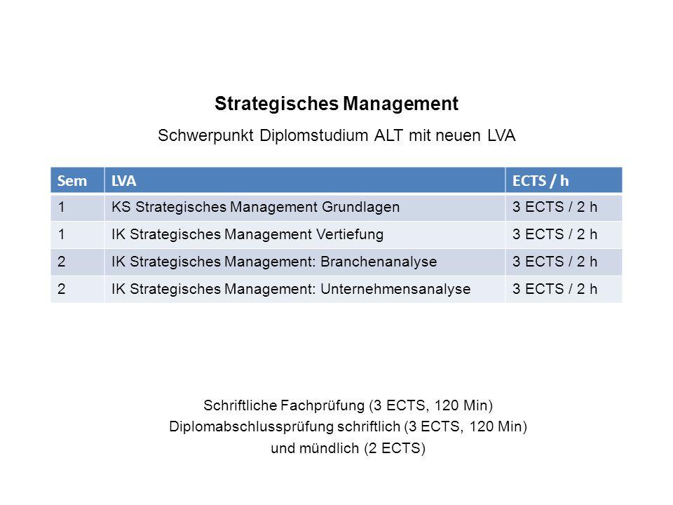 Strategisches Management Schwerpunkt Diplomstudium ALT mit neuen LVA SemLVAECTS / h 1KS Strategisches Management Grundlagen3 ECTS / 2 h 1IK Strategisches Management Vertiefung3 ECTS / 2 h 2IK Strategisches Management: Branchenanalyse3 ECTS / 2 h 2IK Strategisches Management: Unternehmensanalyse3 ECTS / 2 h Schriftliche Fachprüfung (3 ECTS, 120 Min) Diplomabschlussprüfung schriftlich (3 ECTS, 120 Min) und mündlich (2 ECTS)
