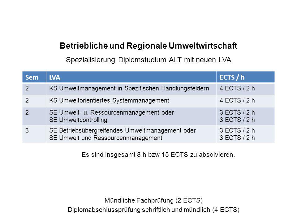 Betriebliche und Regionale Umweltwirtschaft Spezialisierung Diplomstudium ALT mit neuen LVA SemLVAECTS / h 2KS Umweltmanagement in Spezifischen Handlungsfeldern4 ECTS / 2 h 2KS Umweltorientiertes Systemmanagement4 ECTS / 2 h 2SE Umwelt- u.