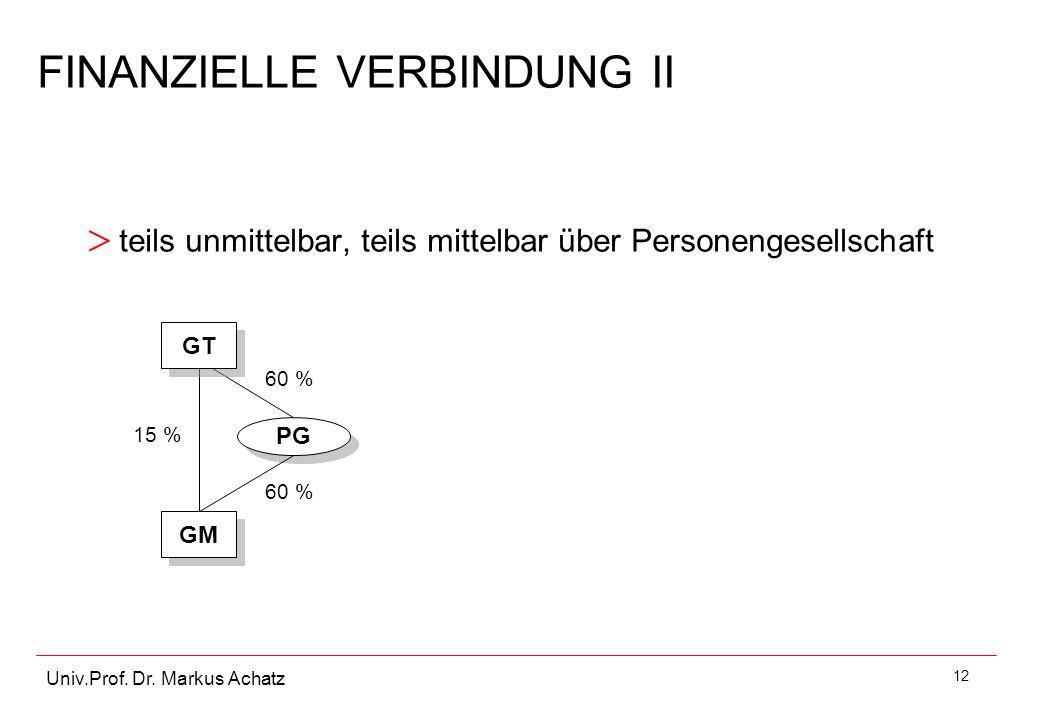 12 Univ.Prof. Dr. Markus Achatz > teils unmittelbar, teils mittelbar über Personengesellschaft FINANZIELLE VERBINDUNG II GT GM PG 60 % 15 %
