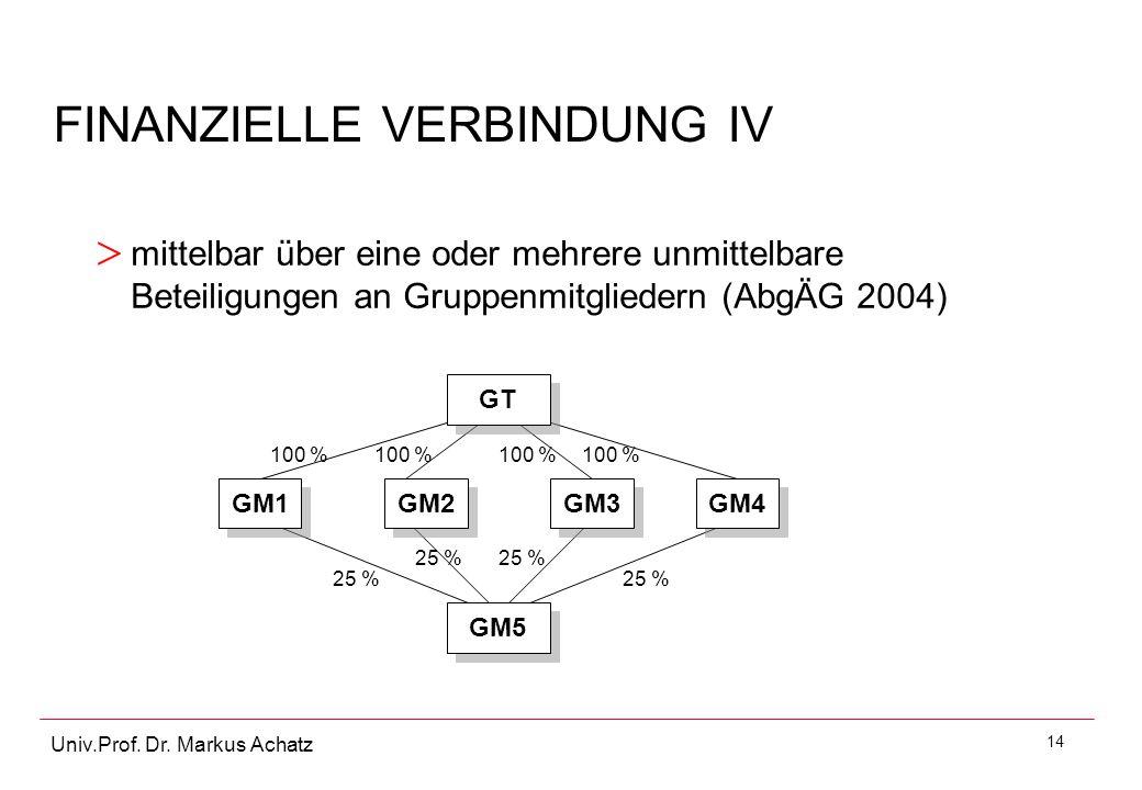 14 Univ.Prof. Dr. Markus Achatz > mittelbar über eine oder mehrere unmittelbare Beteiligungen an Gruppenmitgliedern (AbgÄG 2004) FINANZIELLE VERBINDUN