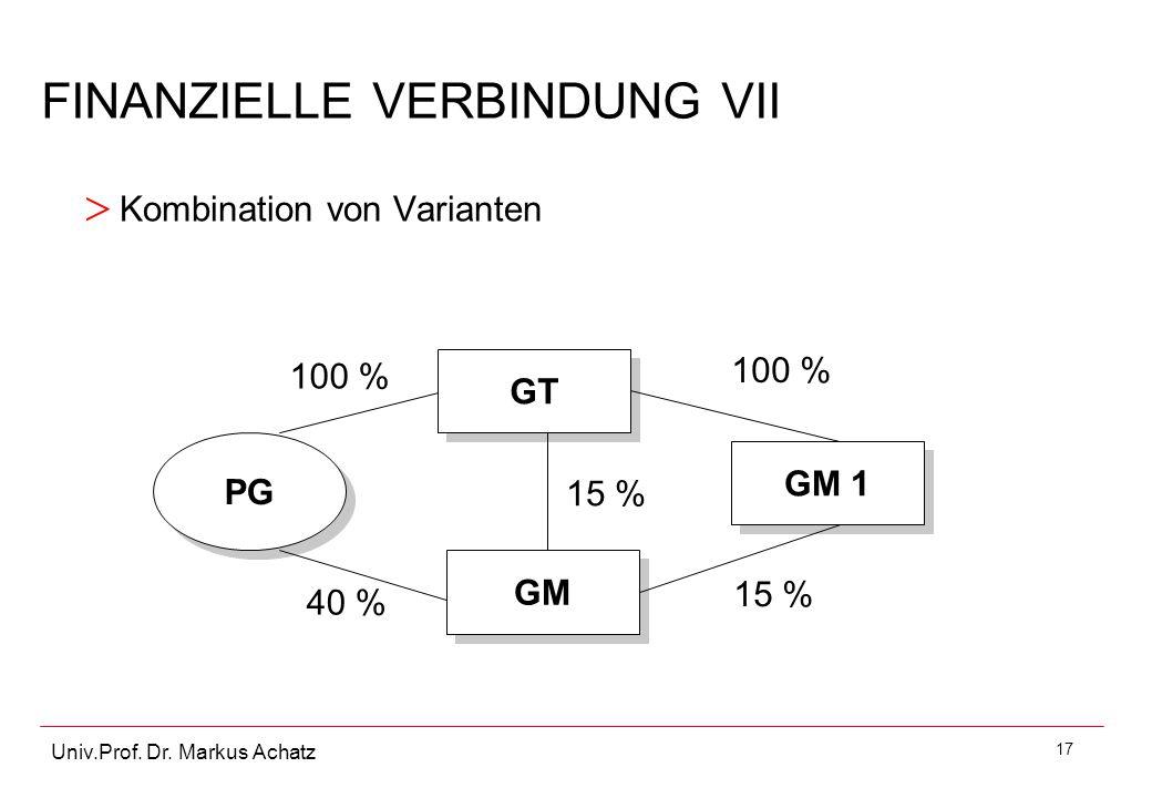 17 Univ.Prof. Dr. Markus Achatz FINANZIELLE VERBINDUNG VII GT GM GM 1 PG 15 % 40 % 100 % > Kombination von Varianten