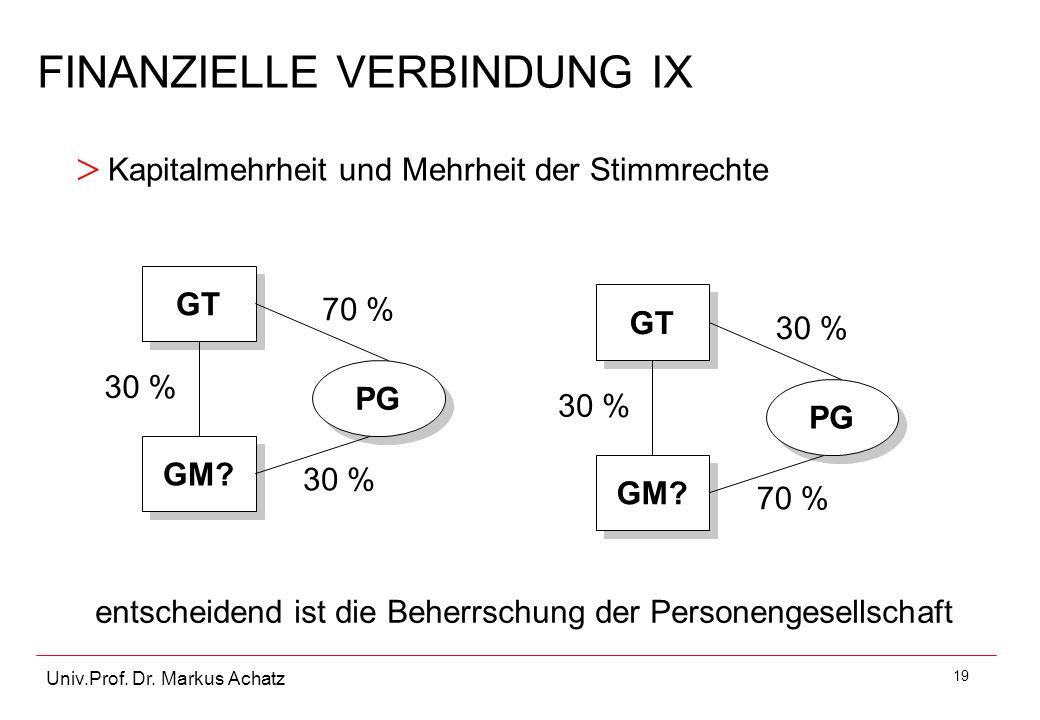 19 Univ.Prof. Dr. Markus Achatz FINANZIELLE VERBINDUNG IX GT GM? PG 30 % 70 % 30 % GT GM? PG 30 % 70 % entscheidend ist die Beherrschung der Personeng