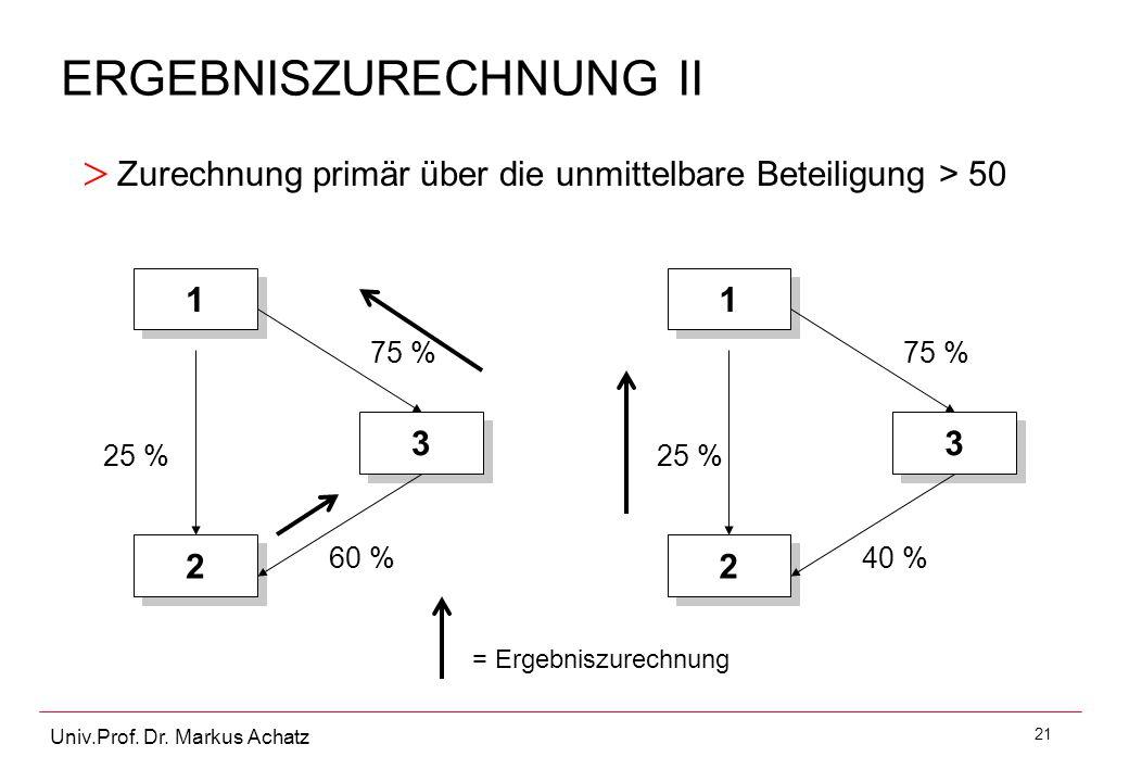 21 Univ.Prof. Dr. Markus Achatz ERGEBNISZURECHNUNG II > Zurechnung primär über die unmittelbare Beteiligung > 50 2 2 3 3 1 1 25 % 75 % 60 % = Ergebnis