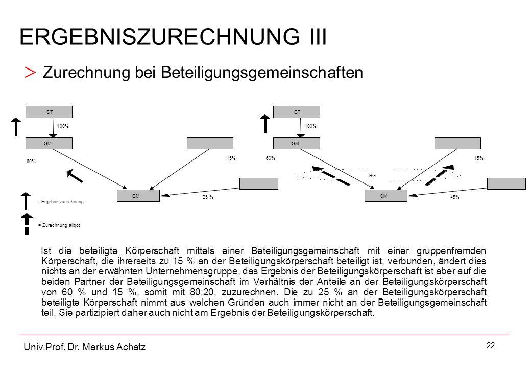 22 Univ.Prof. Dr. Markus Achatz ERGEBNISZURECHNUNG III Ist die beteiligte Körperschaft mittels einer Beteiligungsgemeinschaft mit einer gruppenfremden
