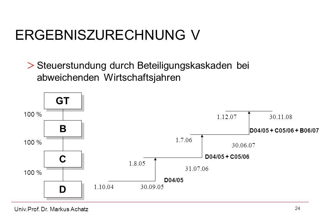 24 Univ.Prof. Dr. Markus Achatz ERGEBNISZURECHNUNG V > Steuerstundung durch Beteiligungskaskaden bei abweichenden Wirtschaftsjahren GT B B C C D D 100