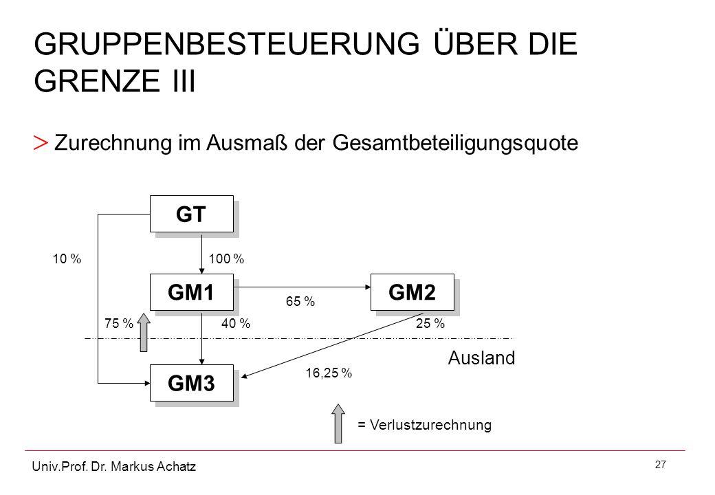 27 Univ.Prof. Dr. Markus Achatz GRUPPENBESTEUERUNG ÜBER DIE GRENZE III > Zurechnung im Ausmaß der Gesamtbeteiligungsquote GT GM1 GM3 GM2 100 % 40 % 65