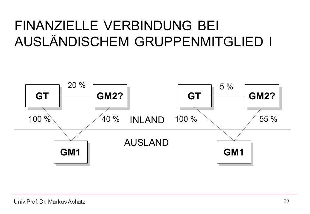 29 Univ.Prof. Dr. Markus Achatz FINANZIELLE VERBINDUNG BEI AUSLÄNDISCHEM GRUPPENMITGLIED I GT GM1 100 % 20 % 40 % GT GM1 100 % 5 % 55 % GM2? INLAND AU