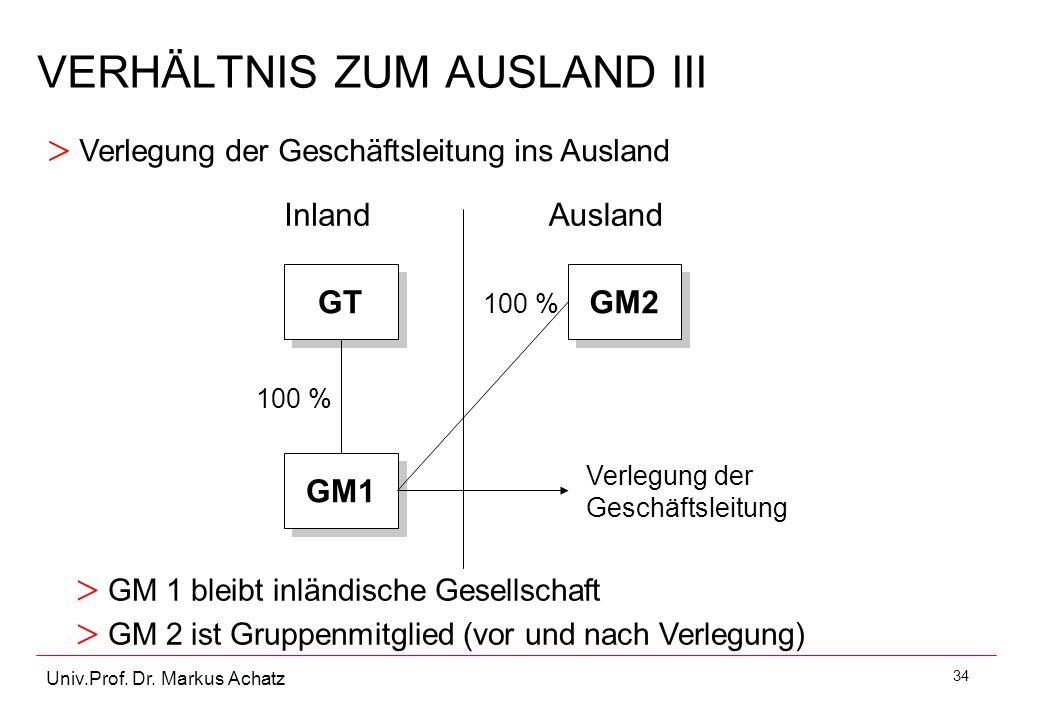 34 Univ.Prof. Dr. Markus Achatz VERHÄLTNIS ZUM AUSLAND III GM1 GT GM2 100 % Verlegung der Geschäftsleitung > GM 1 bleibt inländische Gesellschaft > GM