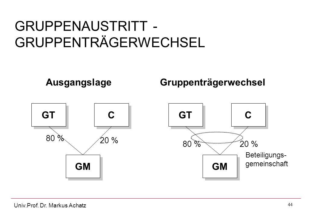 44 Univ.Prof. Dr. Markus Achatz GRUPPENAUSTRITT - GRUPPENTRÄGERWECHSEL C C GM GT 80 % 20 % Ausgangslage C C GM GT 80 % Beteiligungs- gemeinschaft Grup