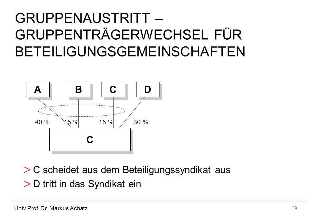 45 Univ.Prof. Dr. Markus Achatz GRUPPENAUSTRITT – GRUPPENTRÄGERWECHSEL FÜR BETEILIGUNGSGEMEINSCHAFTEN > C scheidet aus dem Beteiligungssyndikat aus >