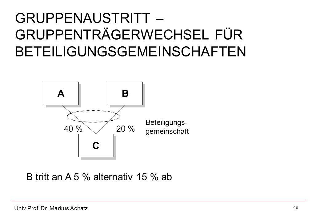 46 Univ.Prof. Dr. Markus Achatz GRUPPENAUSTRITT – GRUPPENTRÄGERWECHSEL FÜR BETEILIGUNGSGEMEINSCHAFTEN B B C C A A 40 % Beteiligungs- gemeinschaft 20 %