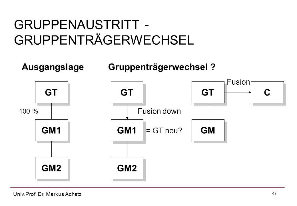 47 Univ.Prof. Dr. Markus Achatz GRUPPENAUSTRITT - GRUPPENTRÄGERWECHSEL GM2 GM1 GT 100 % GM2 GM1 GT Fusion down = GT neu? GM GT C C Fusion Ausgangslage