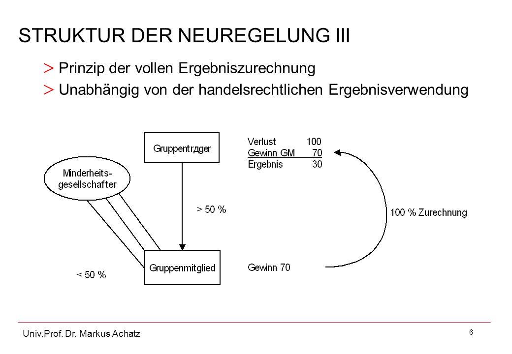 6 Univ.Prof. Dr. Markus Achatz STRUKTUR DER NEUREGELUNG III > Prinzip der vollen Ergebniszurechnung > Unabhängig von der handelsrechtlichen Ergebnisve