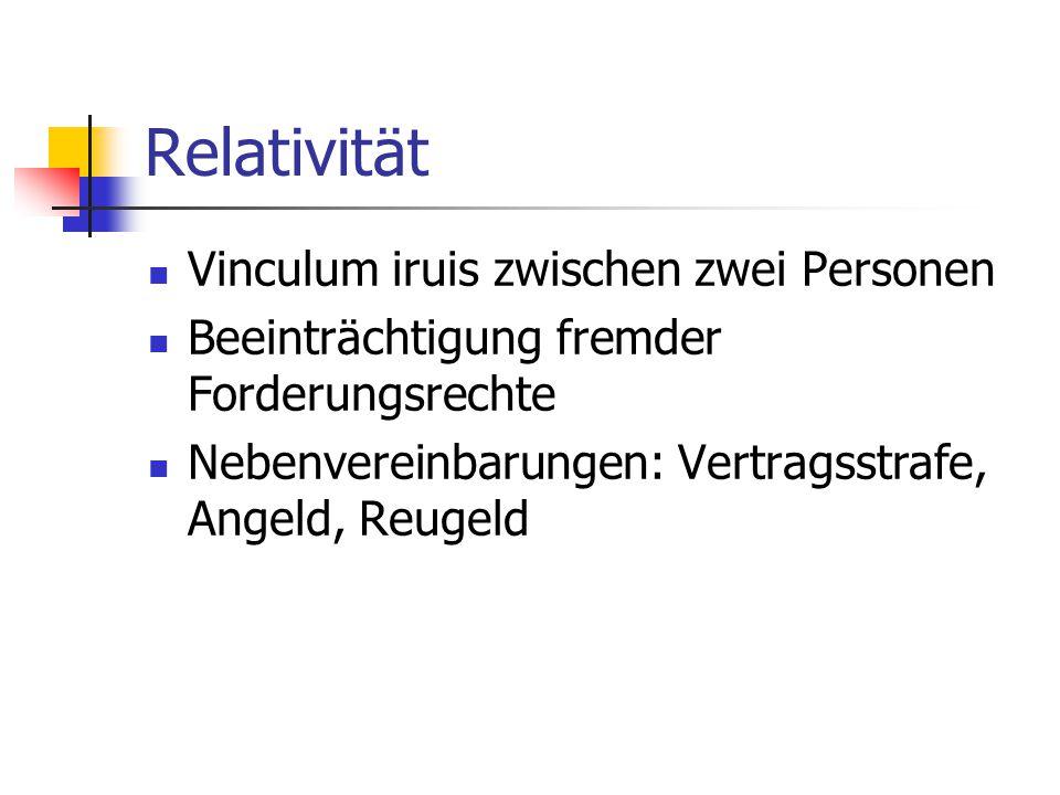 Relativität Vinculum iruis zwischen zwei Personen Beeinträchtigung fremder Forderungsrechte Nebenvereinbarungen: Vertragsstrafe, Angeld, Reugeld