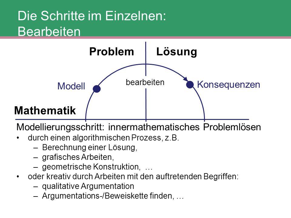 Konsequenzen bearbeiten ProblemLösung Mathematik Modell Modellierungsschritt: innermathematisches Problemlösen durch einen algorithmischen Prozess, z.