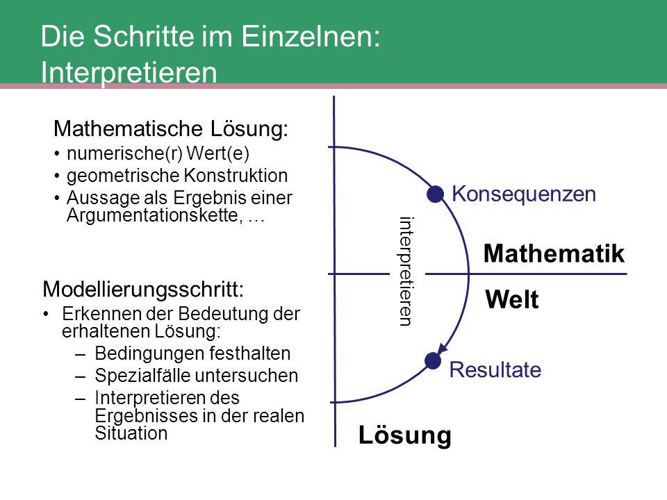 Konsequenzen Resultate interpretieren Lösung Mathematik Welt Die Schritte im Einzelnen: Interpretieren Mathematische Lösung: numerische(r) Wert(e) geo