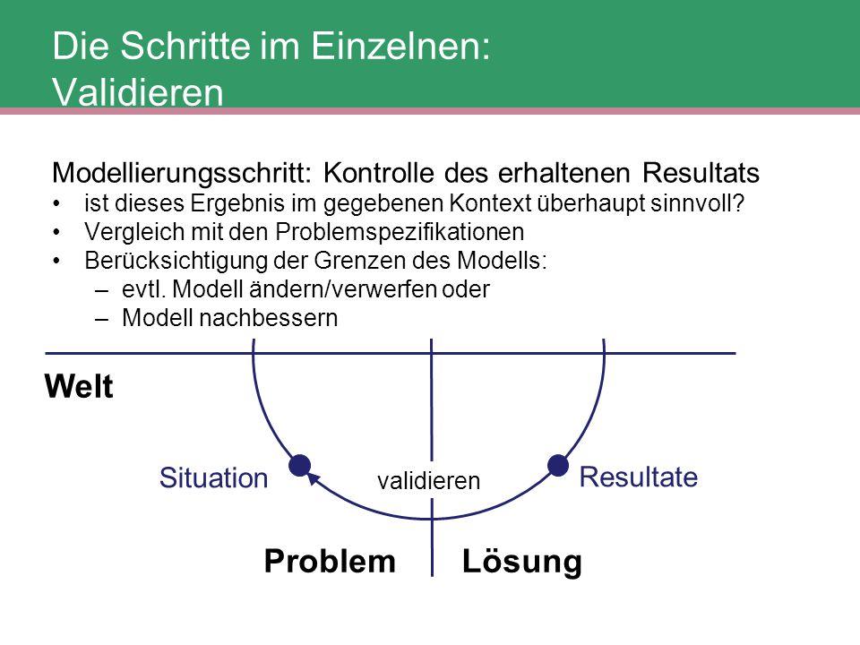 Resultate ProblemLösung validieren Situation Welt Die Schritte im Einzelnen: Validieren Modellierungsschritt: Kontrolle des erhaltenen Resultats ist d