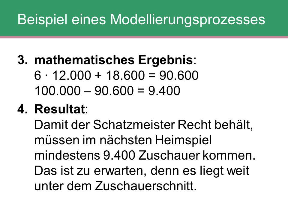 Beispiel eines Modellierungsprozesses 3. mathematisches Ergebnis: 6 · 12.000 + 18.600 = 90.600 100.000 – 90.600 = 9.400 4. Resultat: Damit der Schatzm