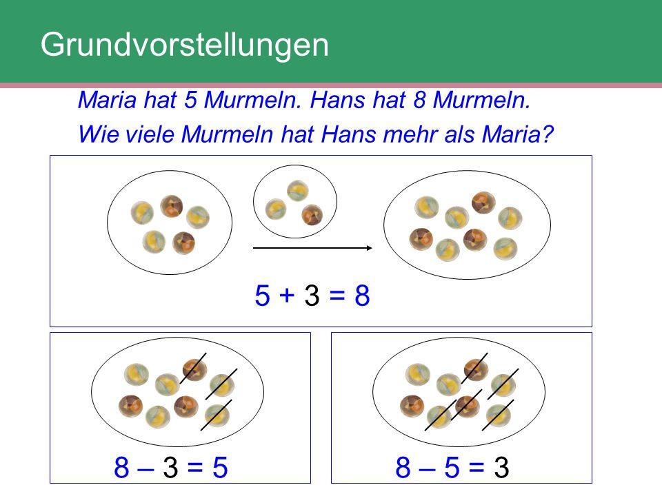 5 + 3 = 8 8 – 3 = 58 – 5 = 3 Grundvorstellungen